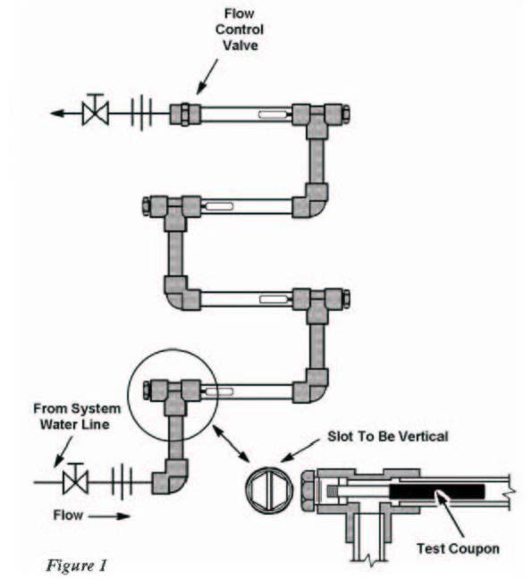 Corrosion Test Coupon Racks